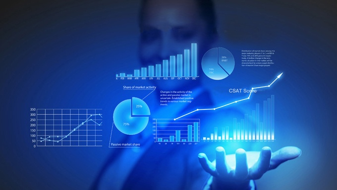 Data Analytics for Tech Support Enterprises