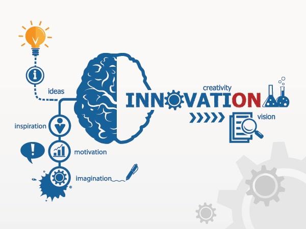 Invite Innovation in Enterprises