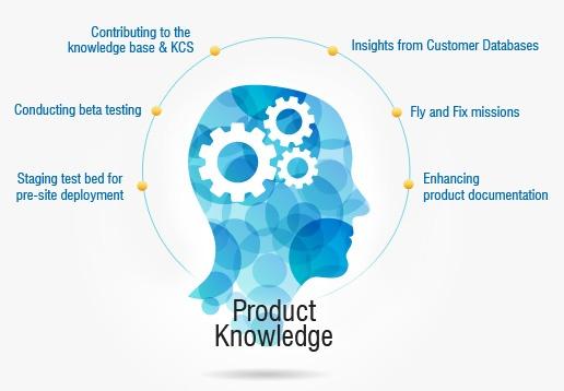 prod-knowledge