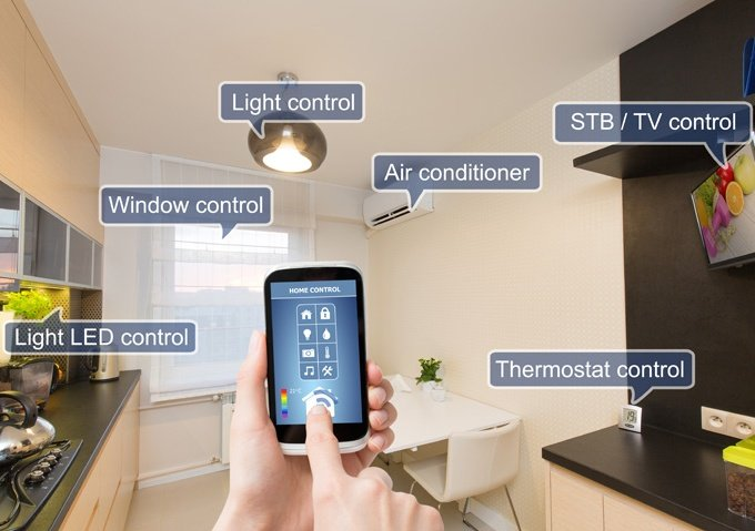 Are you ready for a smart home environment?