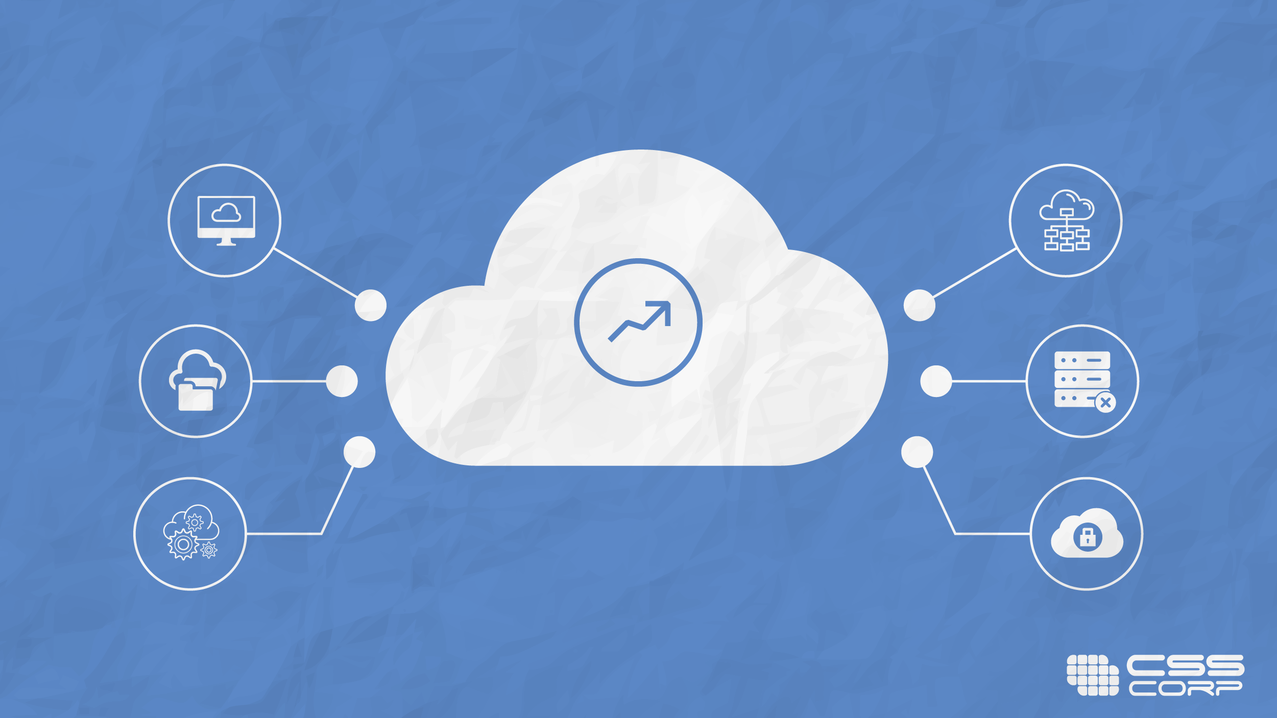 Six Cloud Trends that are Making Waves in 2017